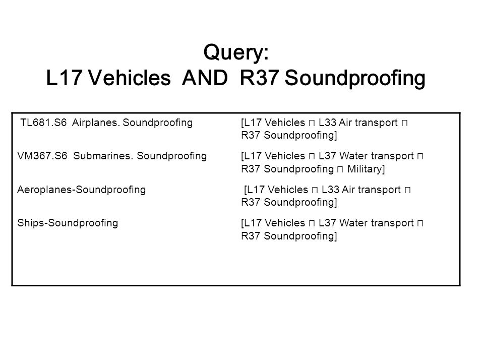 Query: L17 Vehicles AND R37 Soundproofing