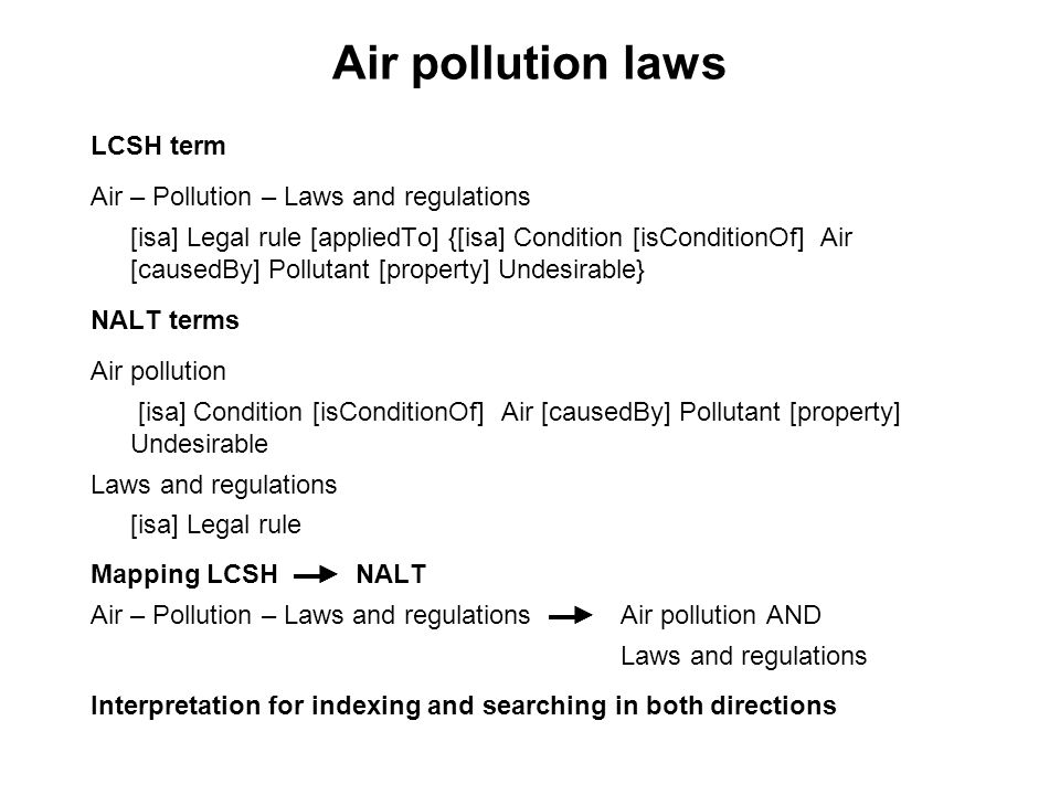 Air pollution laws LCSH term Air – Pollution – Laws and regulations