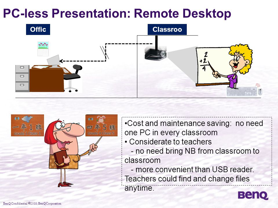 PC-less Presentation: Remote Desktop