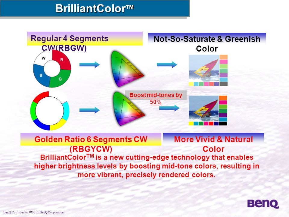BrilliantColorTM Regular 4 Segments CW(RBGW)