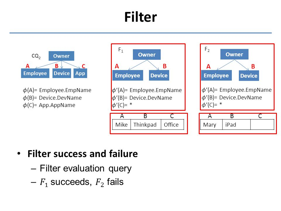 Filter Filter success and failure Filter evaluation query