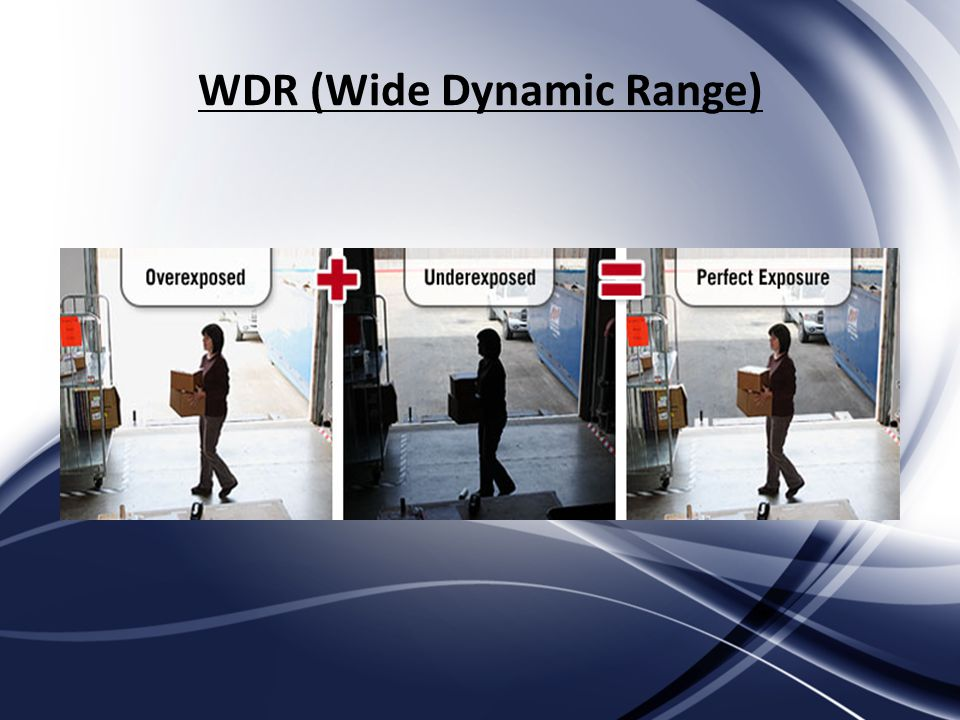 WDR (Wide Dynamic Range)