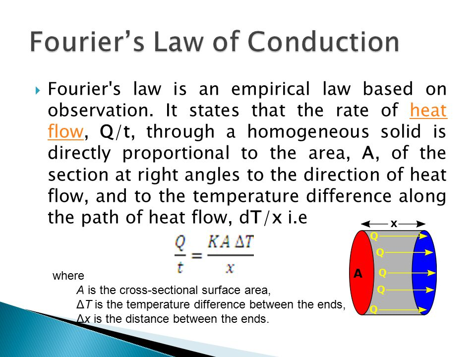 Fourier's Law of Conduction