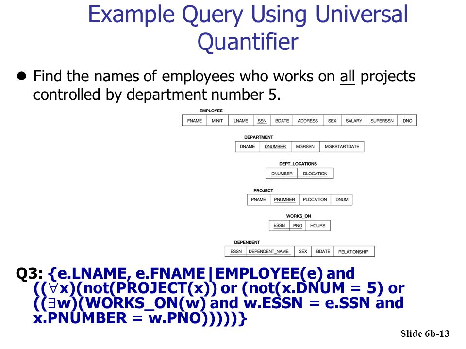 Example Query Using Universal Quantifier