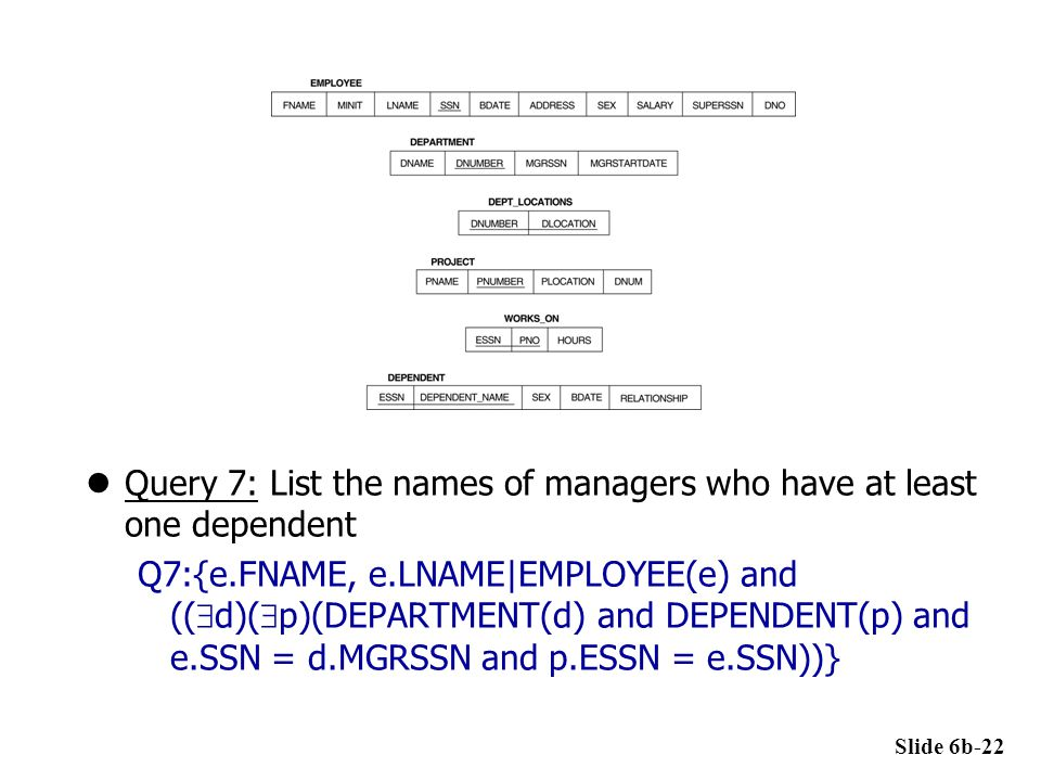 Query 7: List the names of managers who have at least one dependent