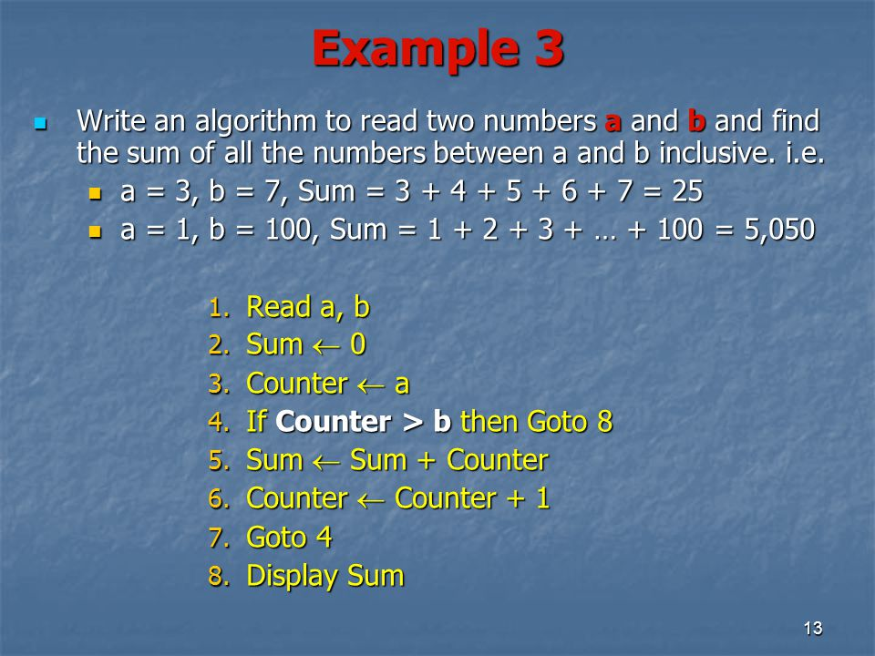 Example 3 Write an algorithm to read two numbers a and b and find the sum of all the numbers between a and b inclusive. i.e.