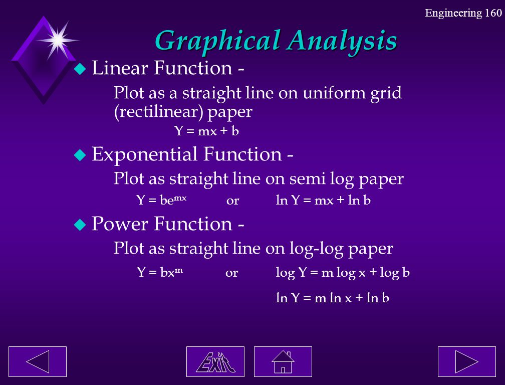 Engineering 160 exit vba lessons class introduction ppt download 66 graphical ccuart Images
