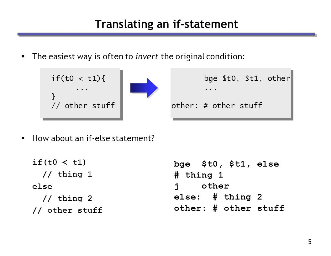 Translating an if-statement