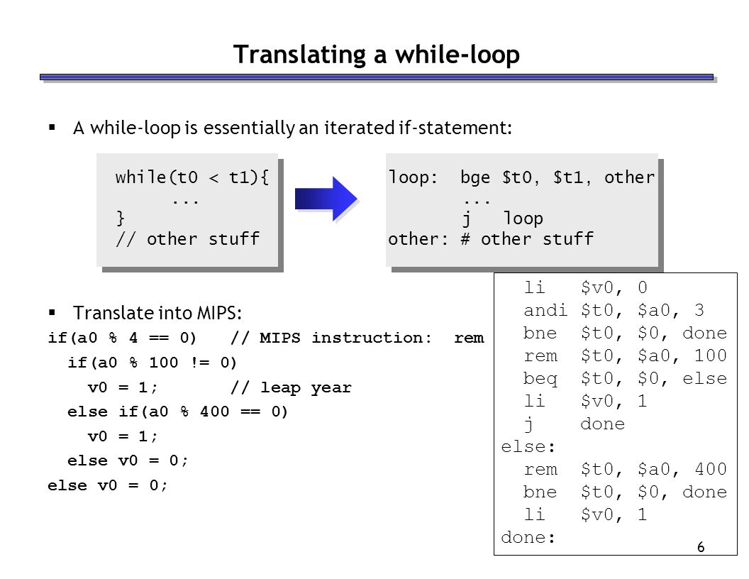 Translating a while-loop