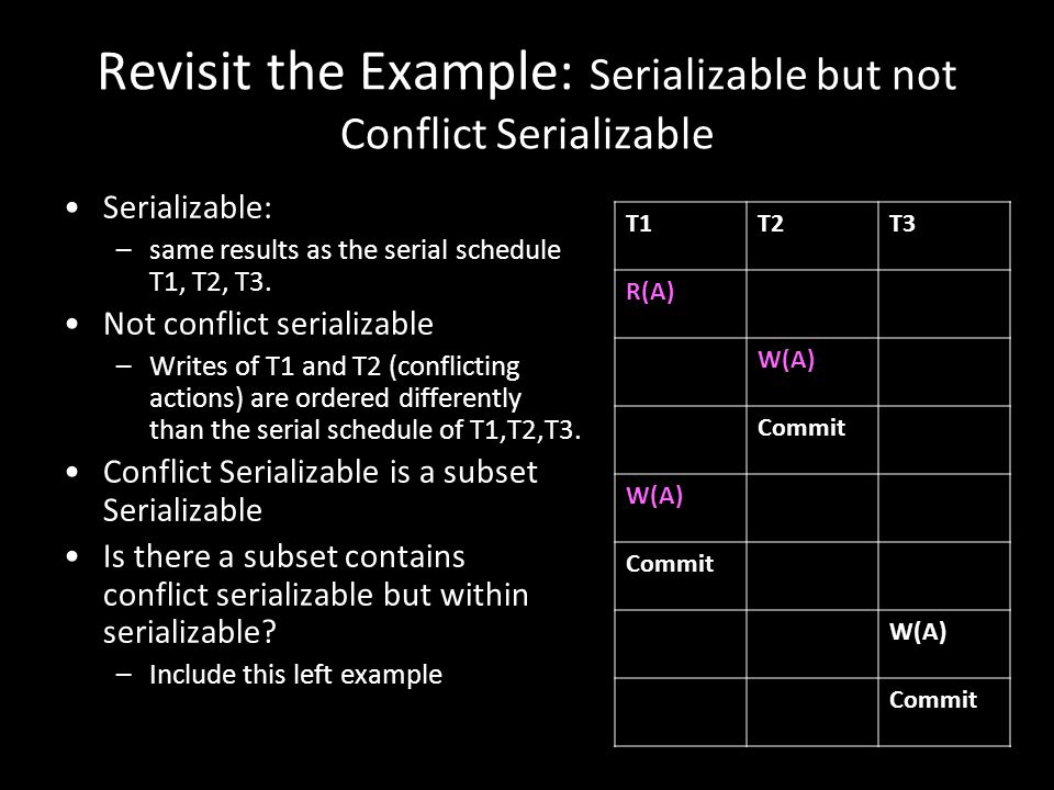Revisit the Example: Serializable but not Conflict Serializable