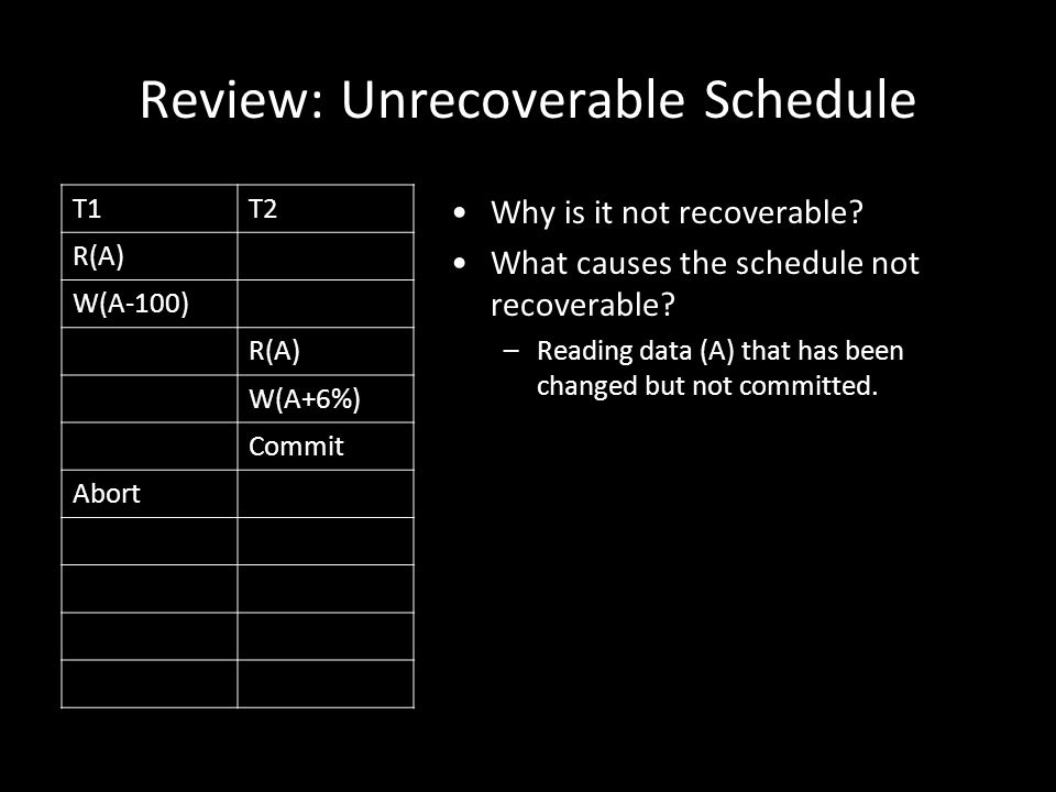Review: Unrecoverable Schedule