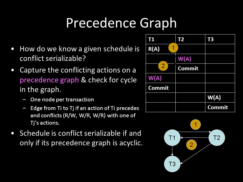 Precedence Graph T1. T2. T3. R(A) W(A) Commit. How do we know a given schedule is conflict serializable
