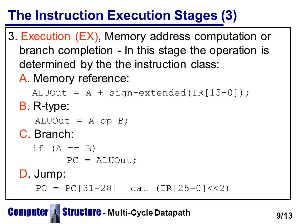 The Instruction Execution Stages (3)