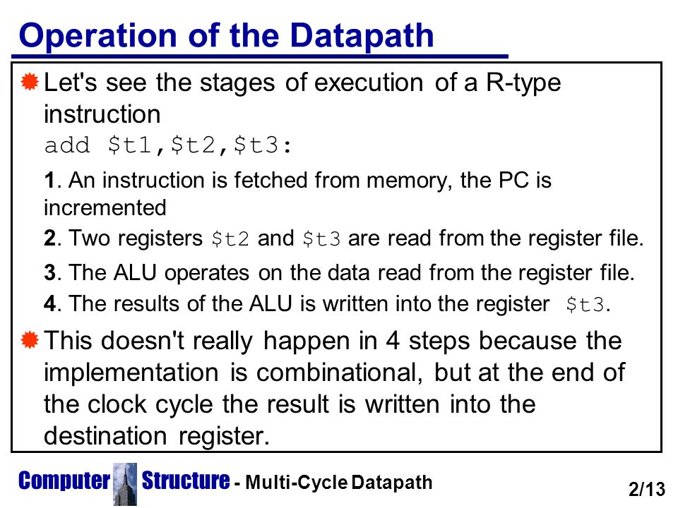 Operation of the Datapath