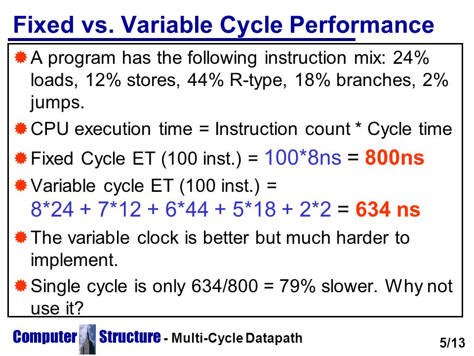 Fixed vs. Variable Cycle Performance