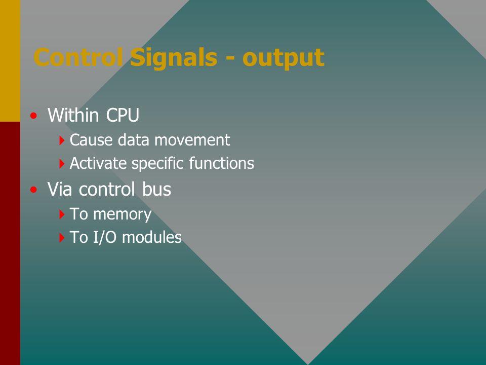 cs364 ch16 control unit operation