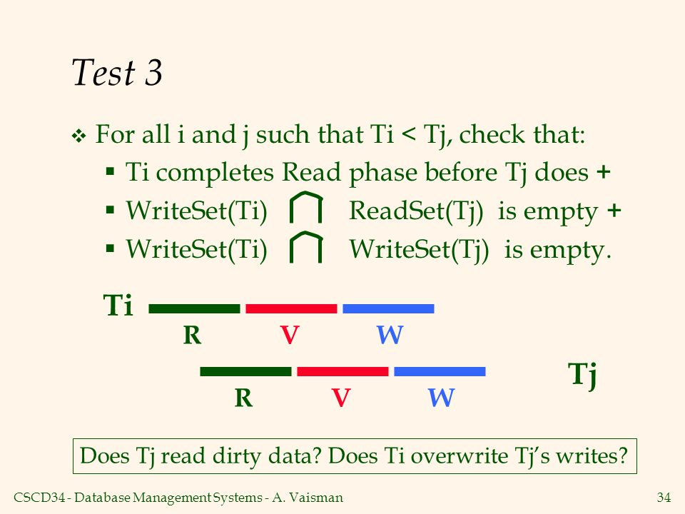 Test 3 Ti Tj For all i and j such that Ti < Tj, check that: