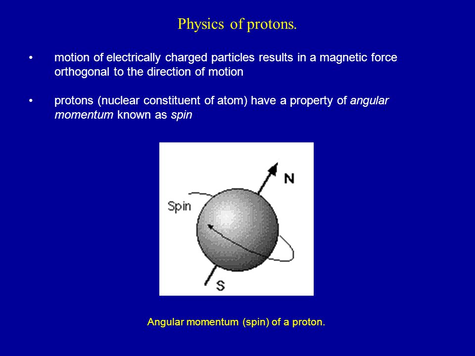 Physics of protons. motion of electrically charged particles results in a magnetic force orthogonal to the direction of motion.