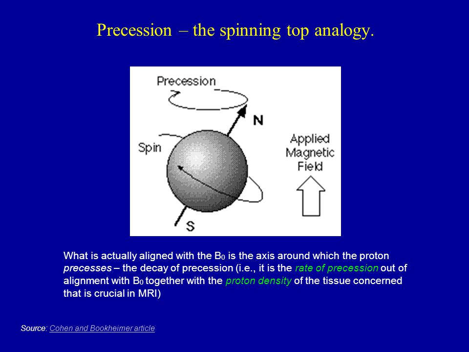 Precession – the spinning top analogy.