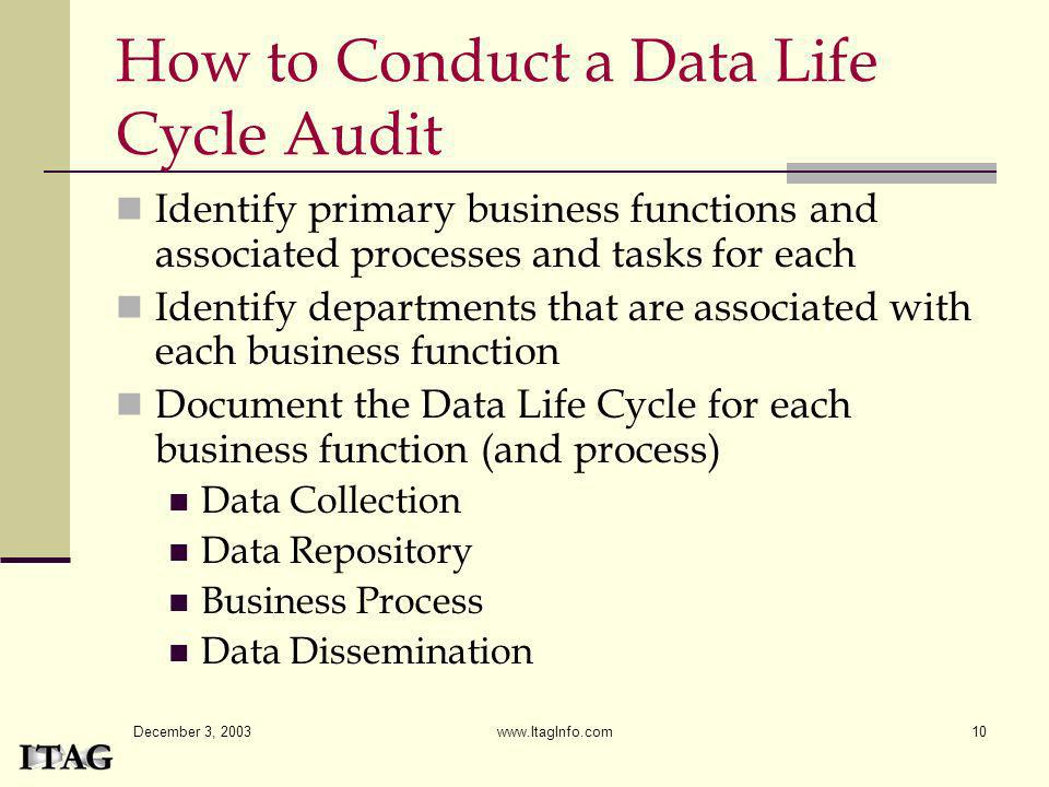 How to Conduct a Data Life Cycle Audit