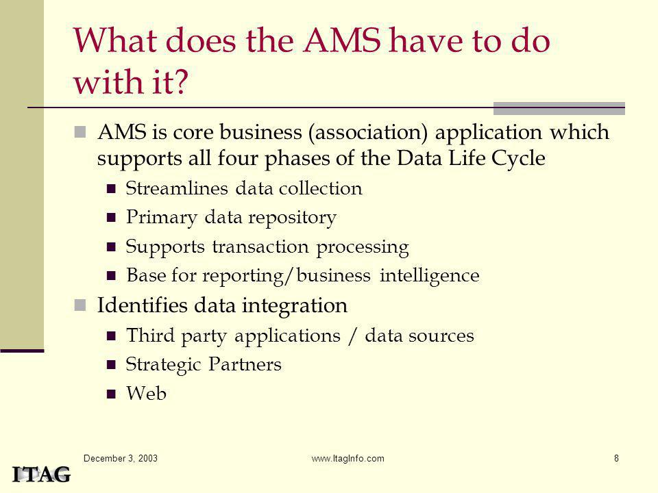 What does the AMS have to do with it
