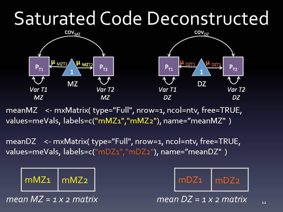 Saturated Code Deconstructed