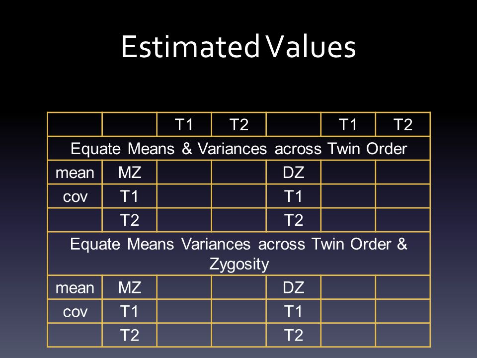 Estimated Values T1 T2 Equate Means & Variances across Twin Order mean