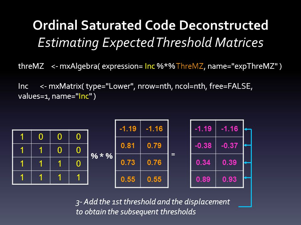 Ordinal Saturated Code Deconstructed Estimating Expected Threshold Matrices