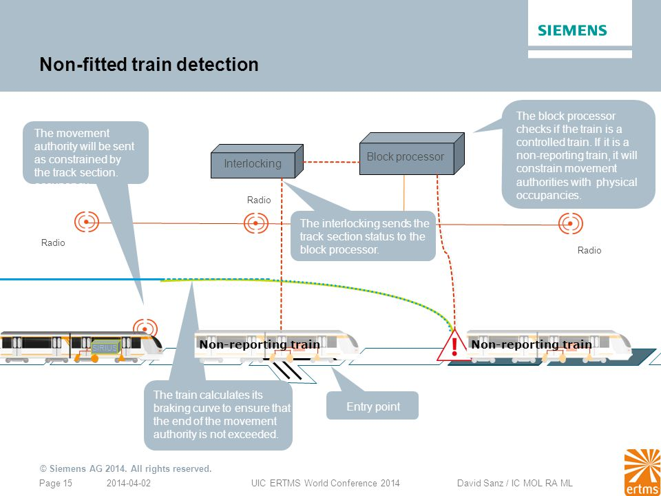 Non-fitted train detection