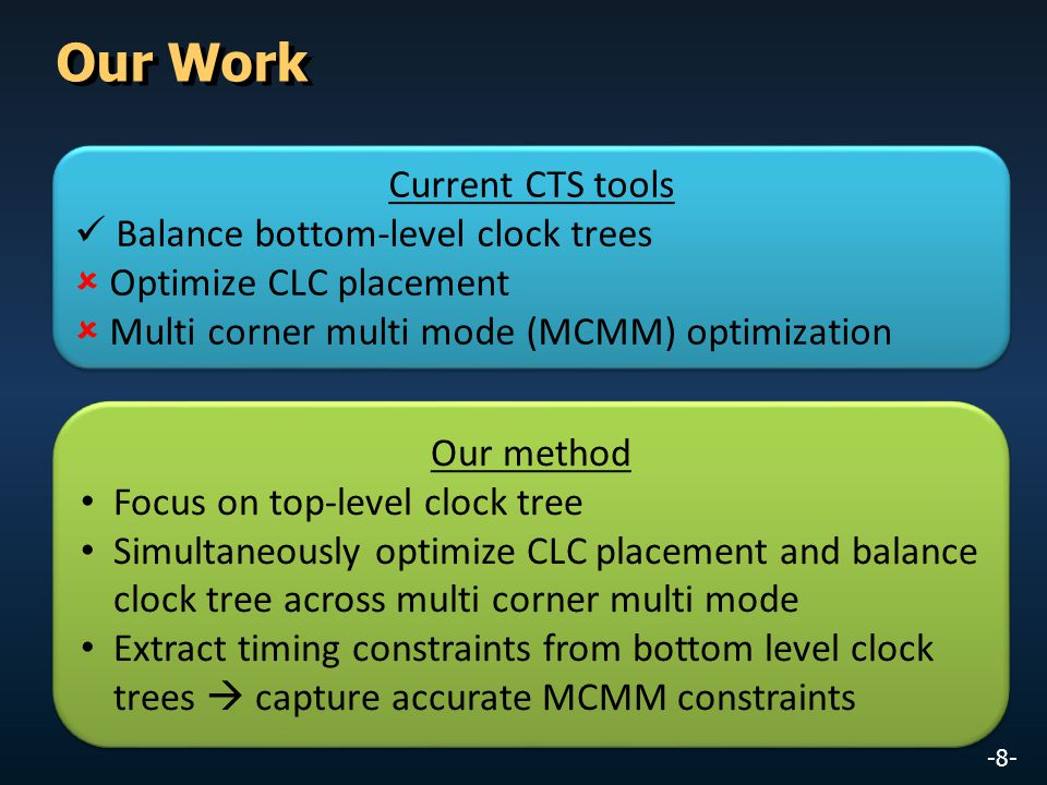 Our Work Current CTS tools  Balance bottom-level clock trees