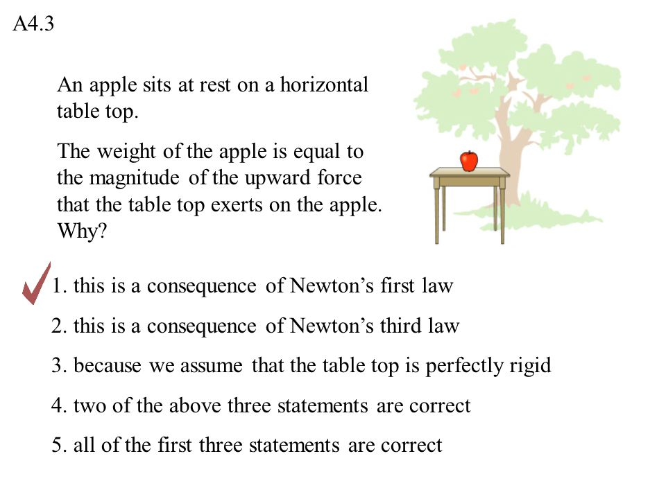 A4.3 An apple sits at rest on a horizontal table top.