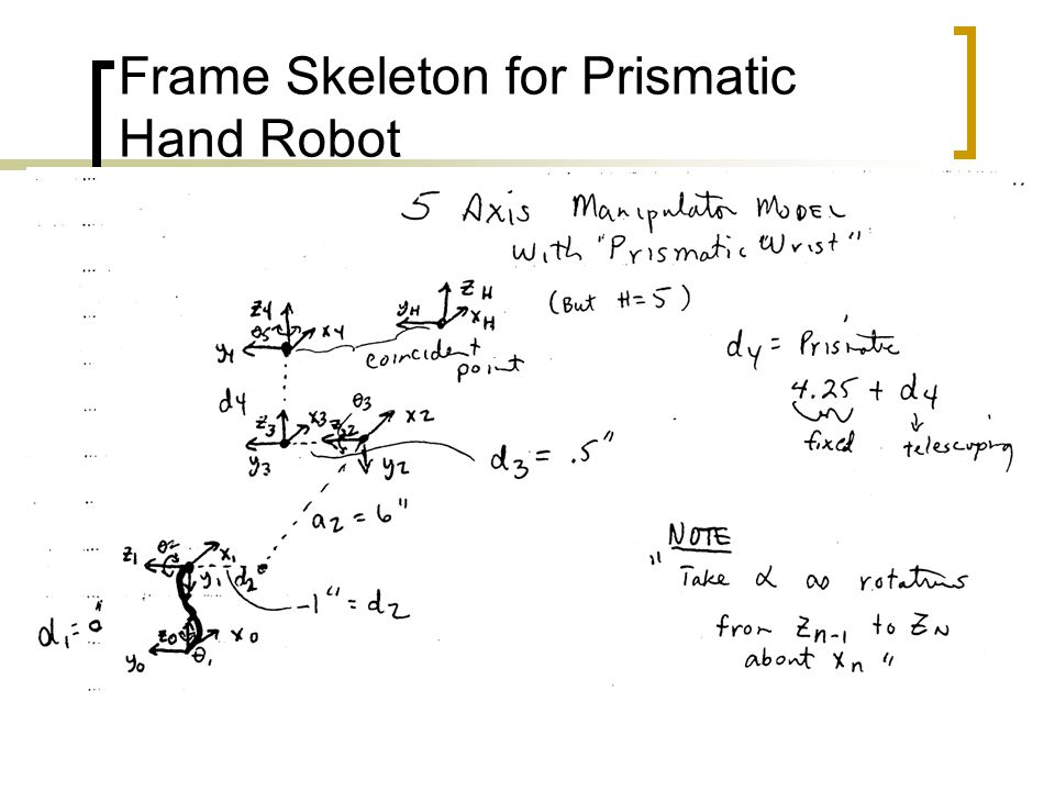 Frame Skeleton for Prismatic Hand Robot