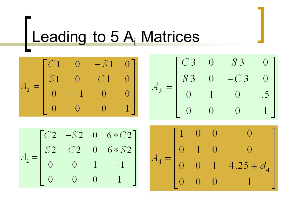 Leading to 5 Ai Matrices