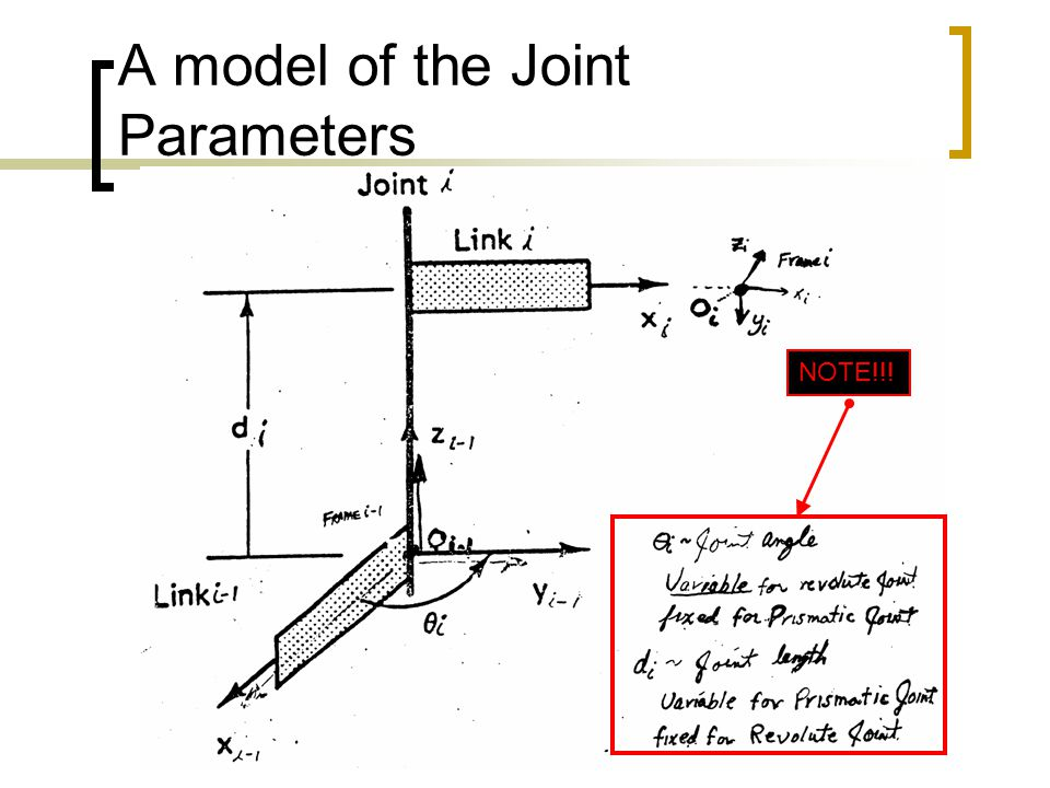 A model of the Joint Parameters