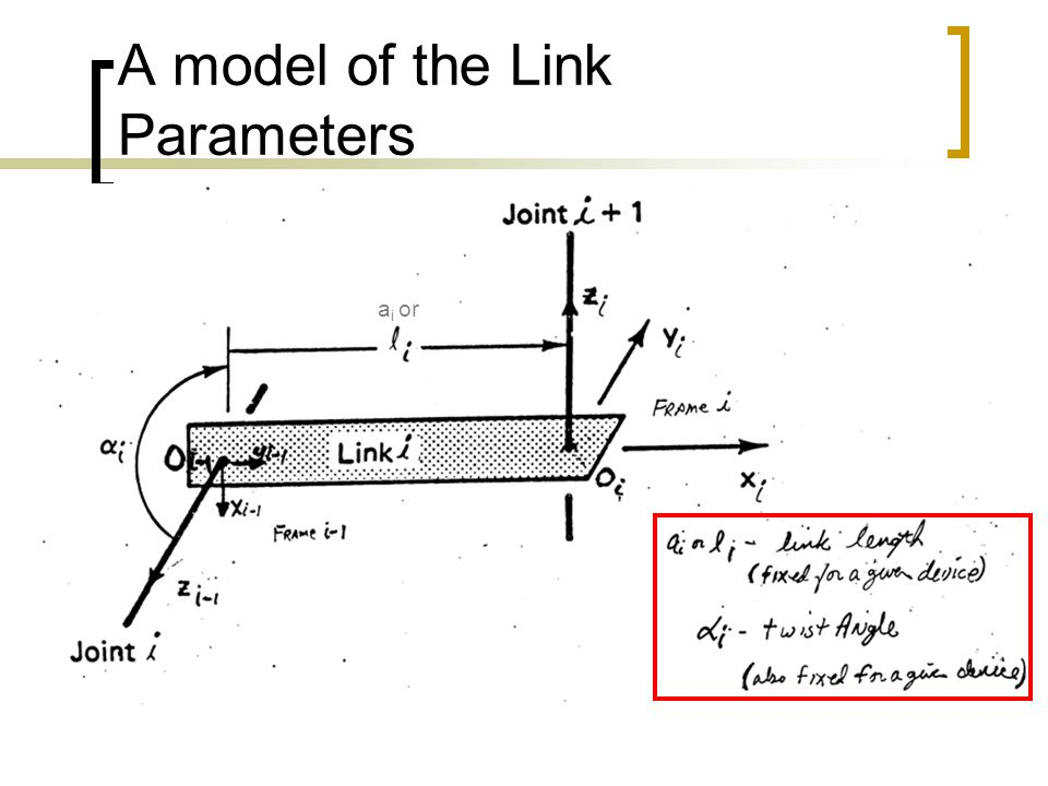 A model of the Link Parameters