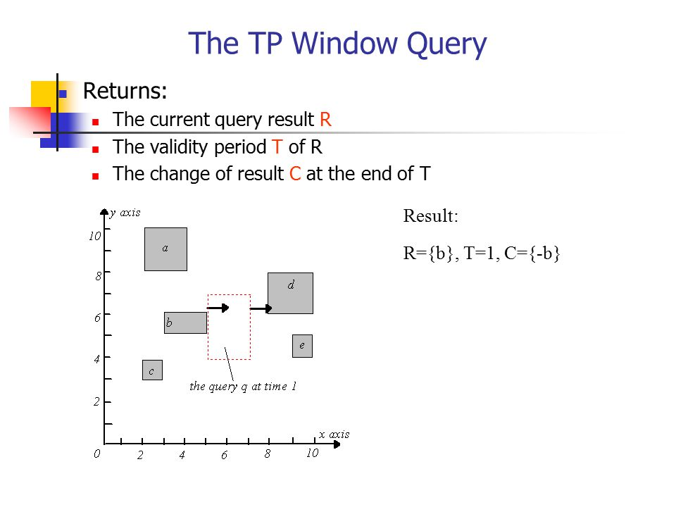 The TP Window Query Returns: The current query result R