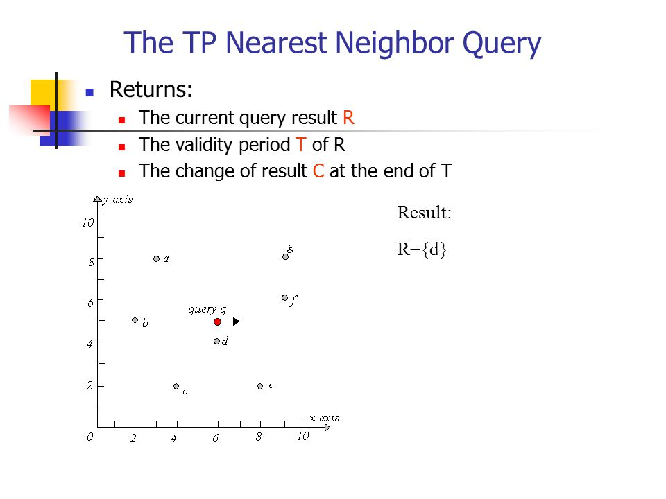 The TP Nearest Neighbor Query