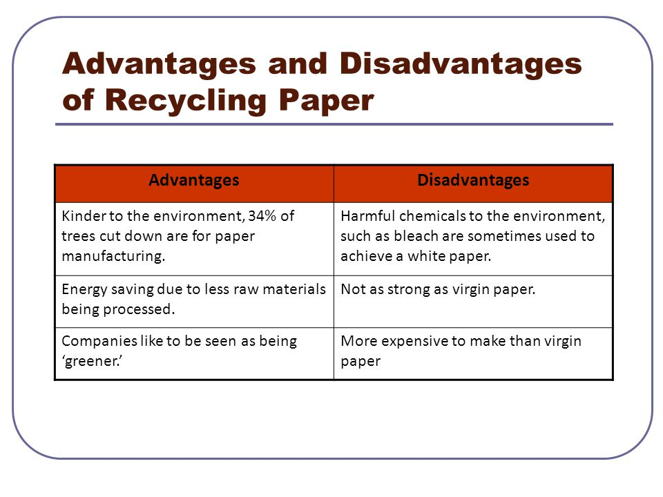 Advantages and Disadvantages of Recycling Paper