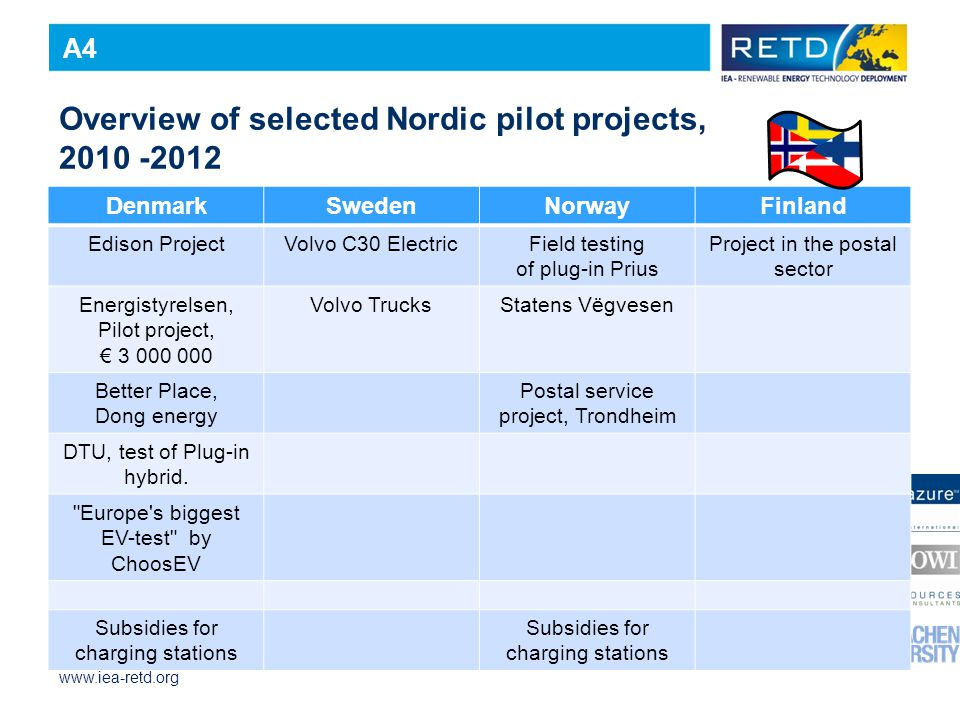 Overview of selected Nordic pilot projects, 2010 -2012
