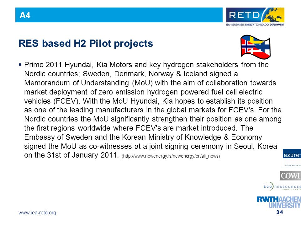 RES based H2 Pilot projects
