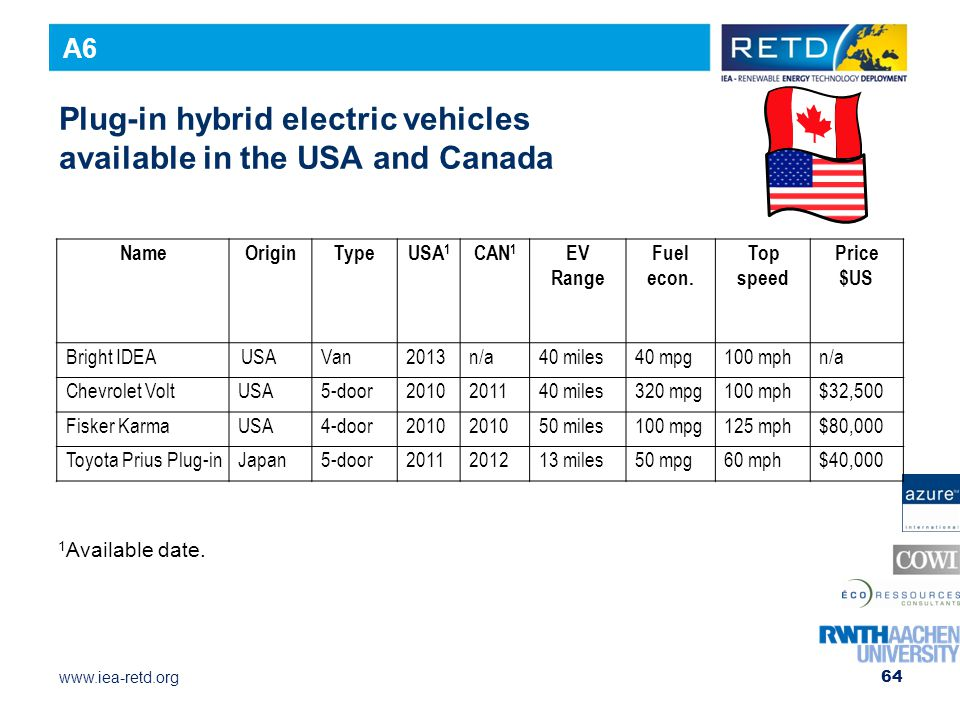 Plug-in hybrid electric vehicles available in the USA and Canada