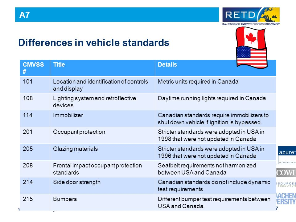 Differences in vehicle standards