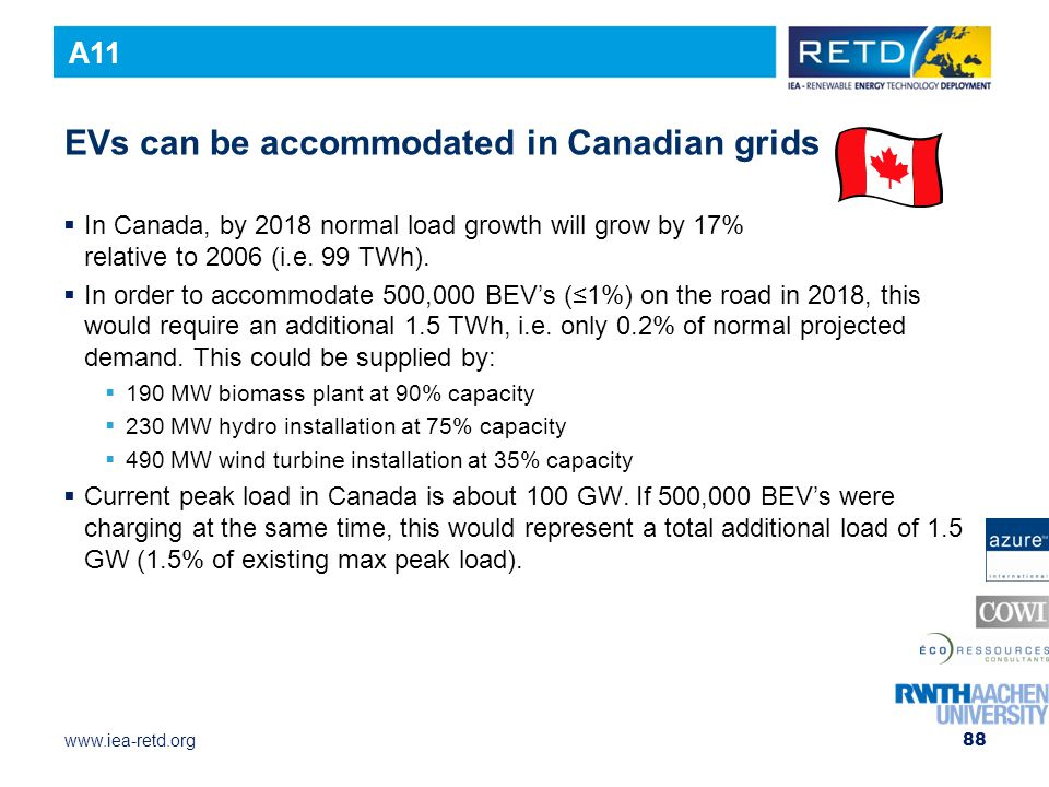 EVs can be accommodated in Canadian grids
