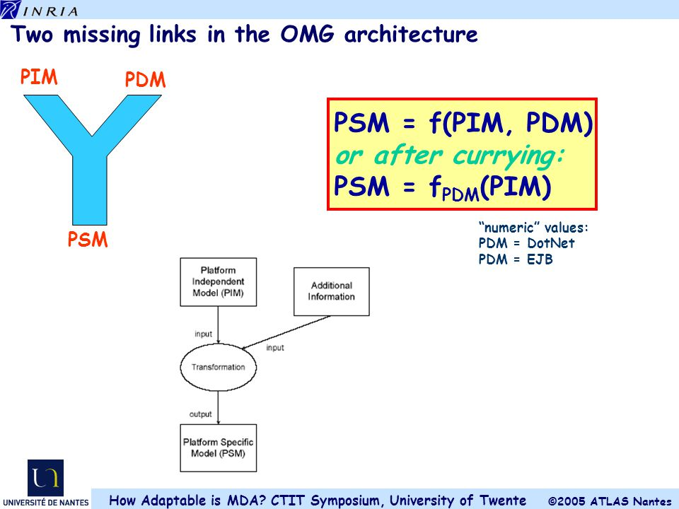 Two missing links in the OMG architecture