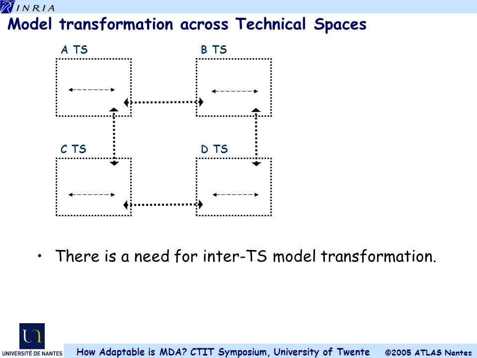 Model transformation across Technical Spaces