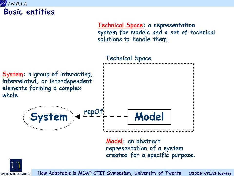 System Model Basic entities repOf