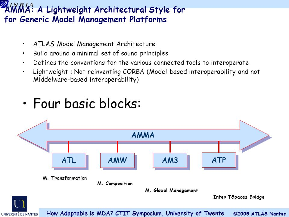 AMMA: A Lightweight Architectural Style for for Generic Model Management Platforms