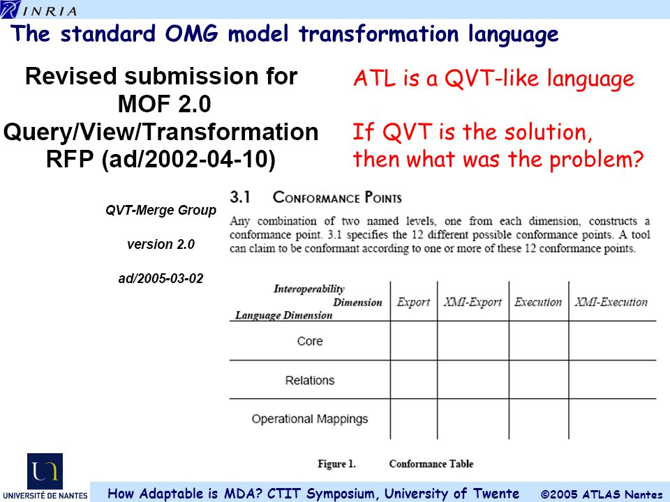 The standard OMG model transformation language