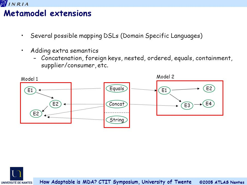 Metamodel extensions Several possible mapping DSLs (Domain Specific Languages) Adding extra semantics.