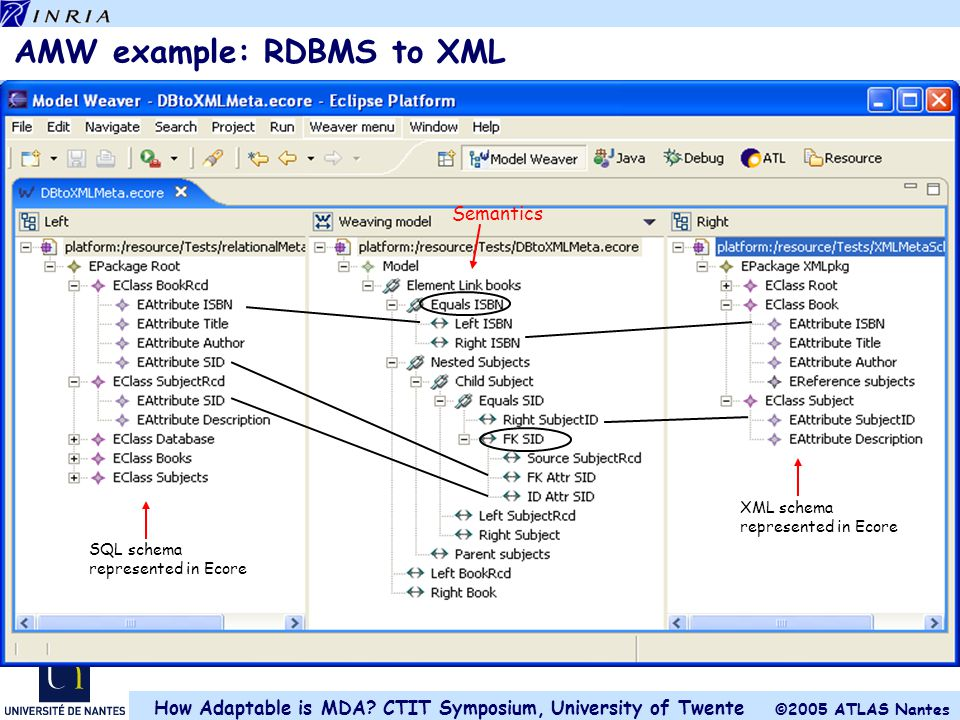 AMW example: RDBMS to XML